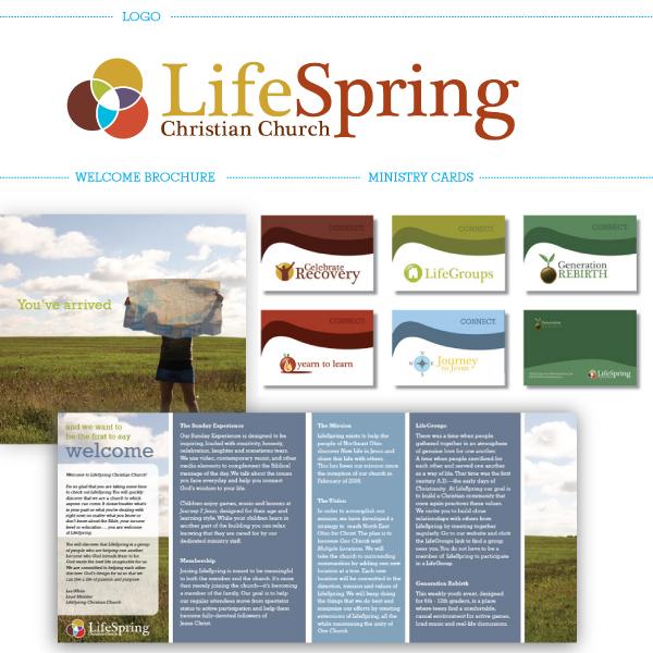 allieblog_lifespring